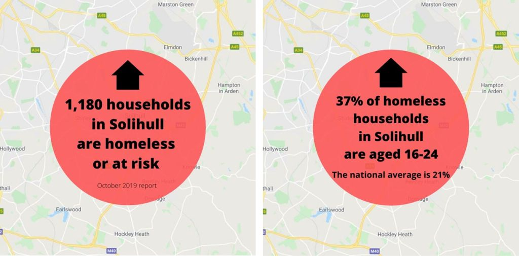 True picture of homelessness in Solihull and how you can help